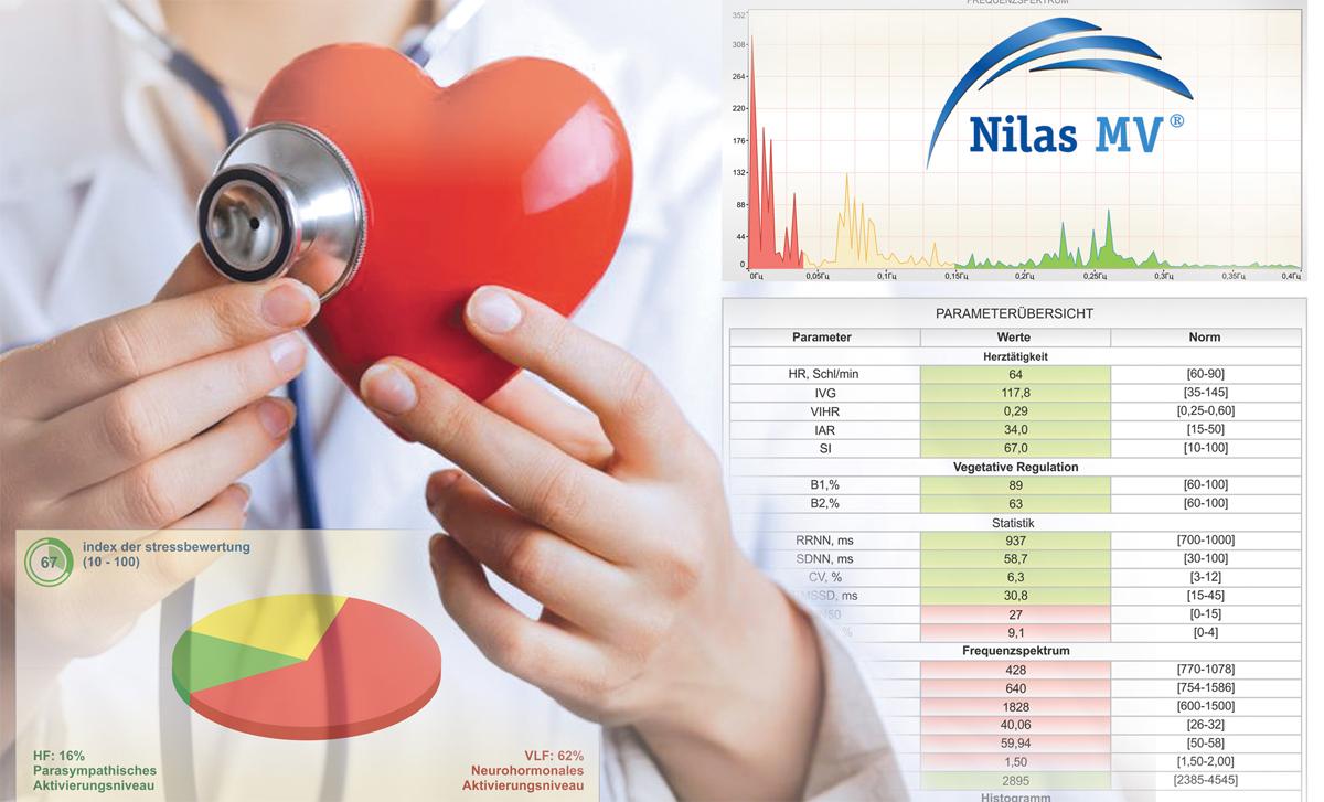 Nilas-Herz
